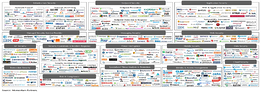 Cybersecurity Landscape