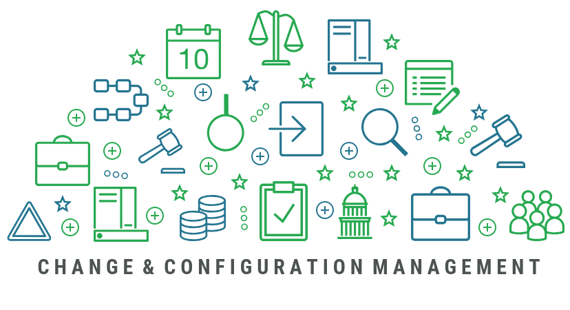 Change & Configuration Mgmt
