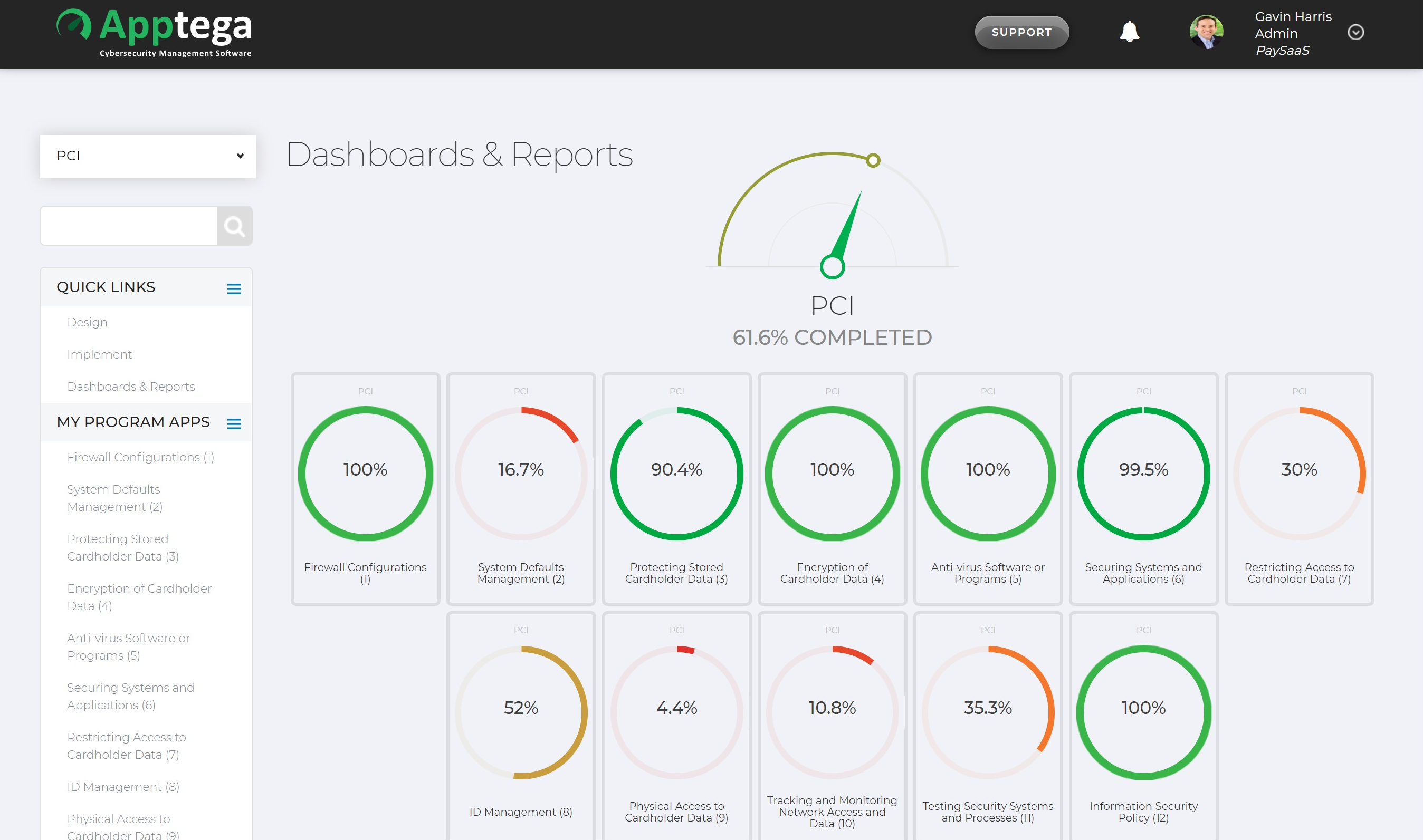 PCI Dashboard with Dials